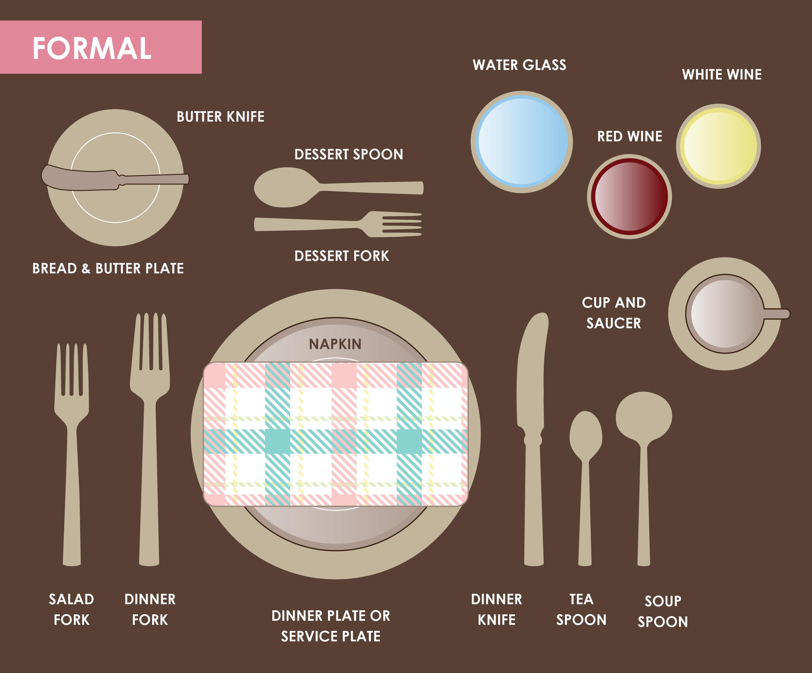 จัดโต๊ะอาหาร สไตล์ตะวันตก Bareo Isyss รับออกแบบตกแต่ง